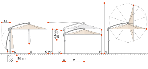 pendalex p glatz sonnenschirm shop. Black Bedroom Furniture Sets. Home Design Ideas