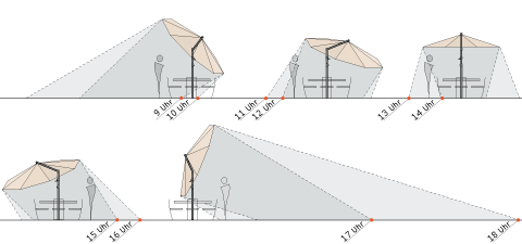 sunwing c glatz sonnenschirm shop. Black Bedroom Furniture Sets. Home Design Ideas